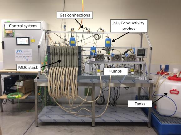 Pre-Industrial Microbial Desalination Stack for sustainable desalination of brackish and sea water using organic matter
